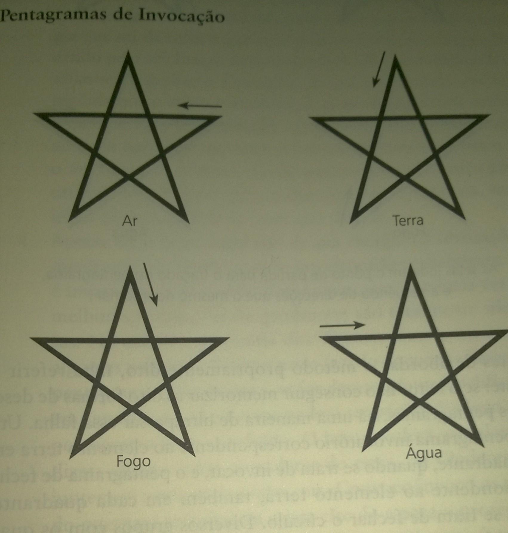 Pentagrama de Invocação
